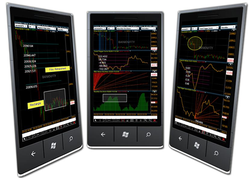 Mobile Charts Application