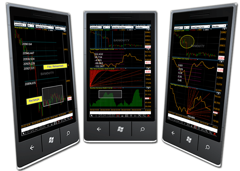 Forex trading platform for mobile