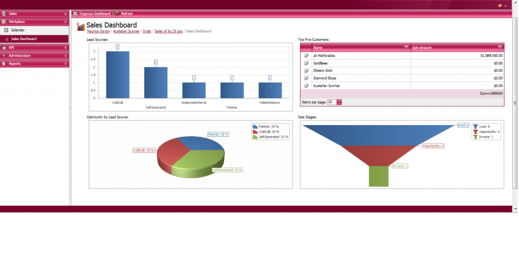 Sales Managment: CRM Sales Dashboard