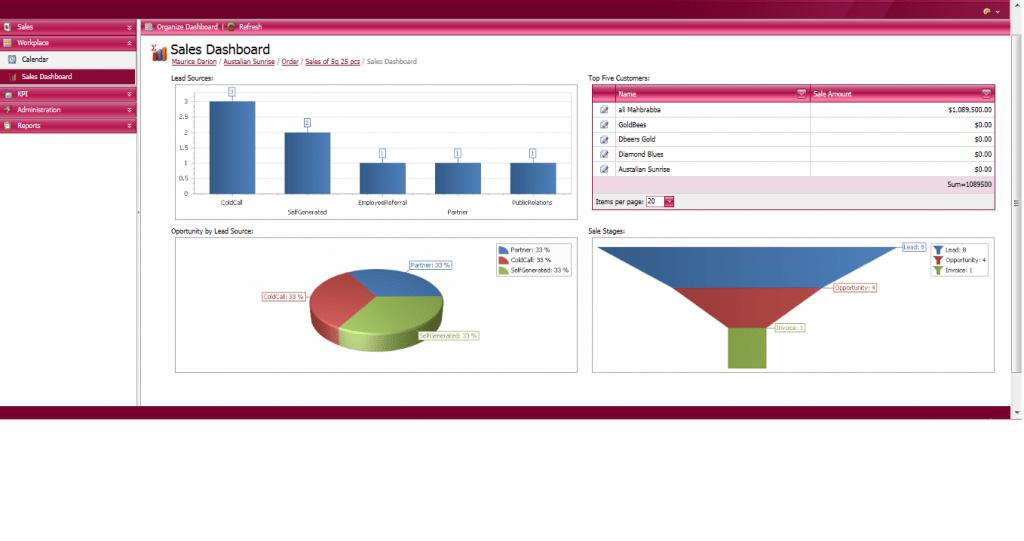 Sales Managment: CRM Sales Dashboard