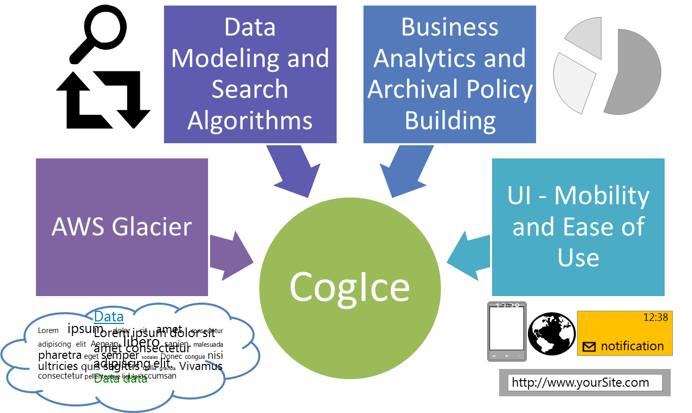 Cogice-storage-management-aws-glacier (1)