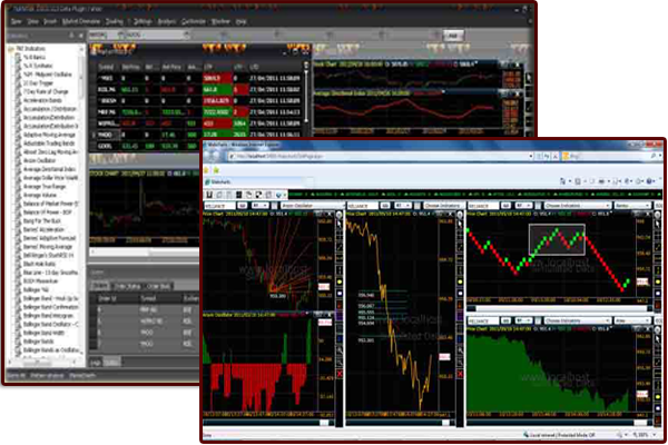 Best Algorithmic Trading Platform Cloud Ready Quantitative trading
