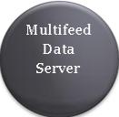 MultifeedDataServer