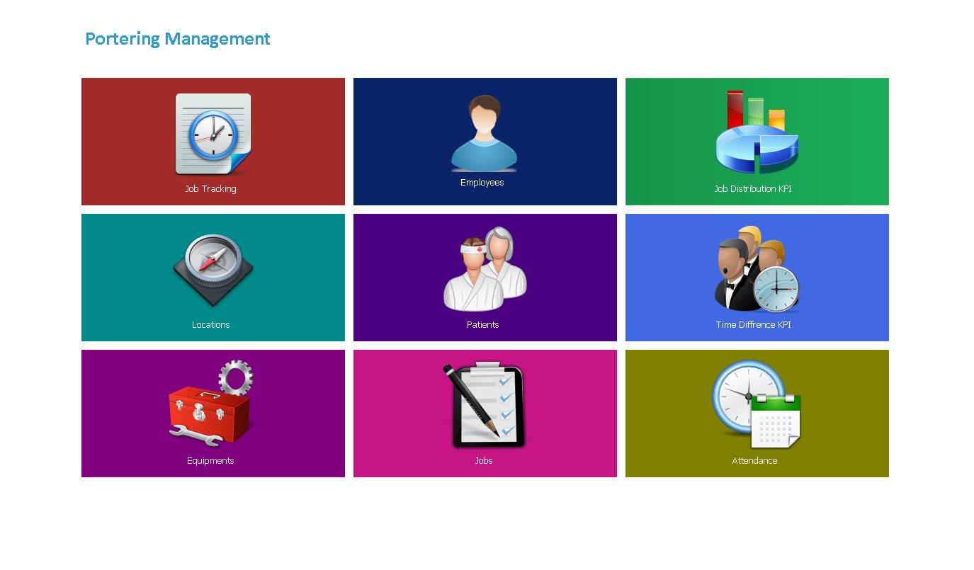 Portering Management