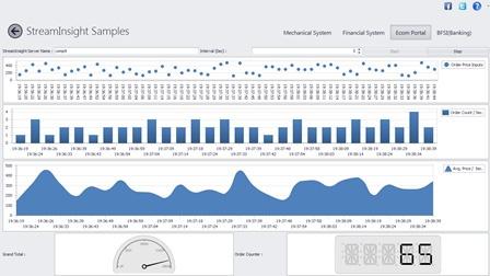 Cheapest Hospital Management Software