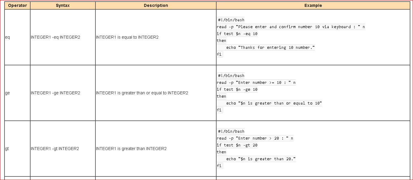 Numeric comparision in bash shell scripts on AWS ec2